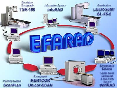 Efarad